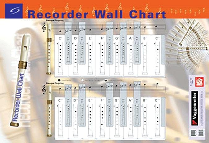 Recorder Wall Chart