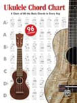 Ukulele Chord Chart - Ukulele Chart of 96 Basic Chords